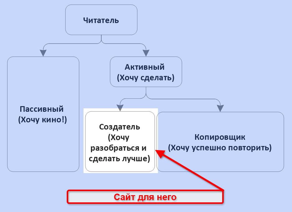 reader01